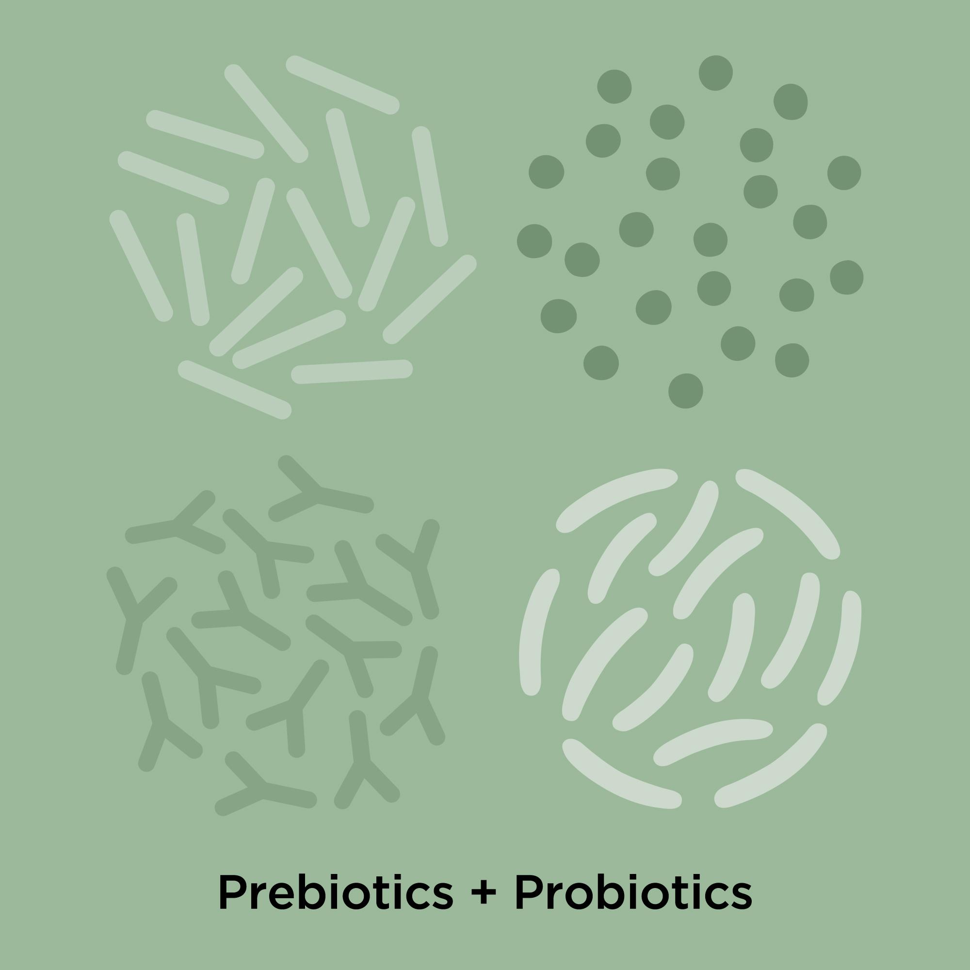 Superstart Mask contains prebiotics and probiotics.